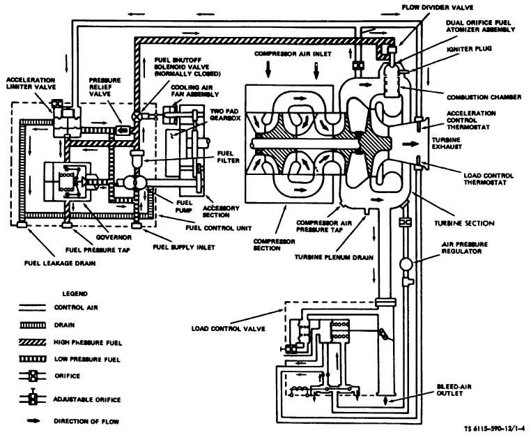 3 phase wiring diagram with Tm 5 6115 590 12 26 on Delta Electronics Power Supply Schematics likewise 24 additionally 7he2k Wiring Diagram Fasco Motor Model 50747 D230 together with Theory besides Rv Power Converter Wiring Diagram Wiring Diagram.