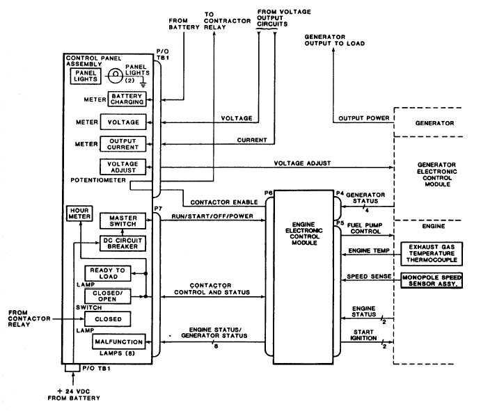 wiring diagram generator control panel wiring diagrams and amf panel control wiring