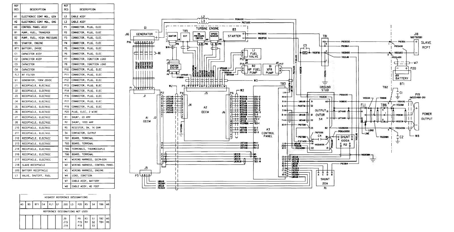 FO-3. Generator Set Wiring Diagram