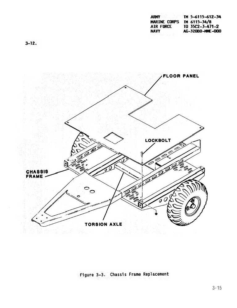 figure 3-3  chassis frame replacement
