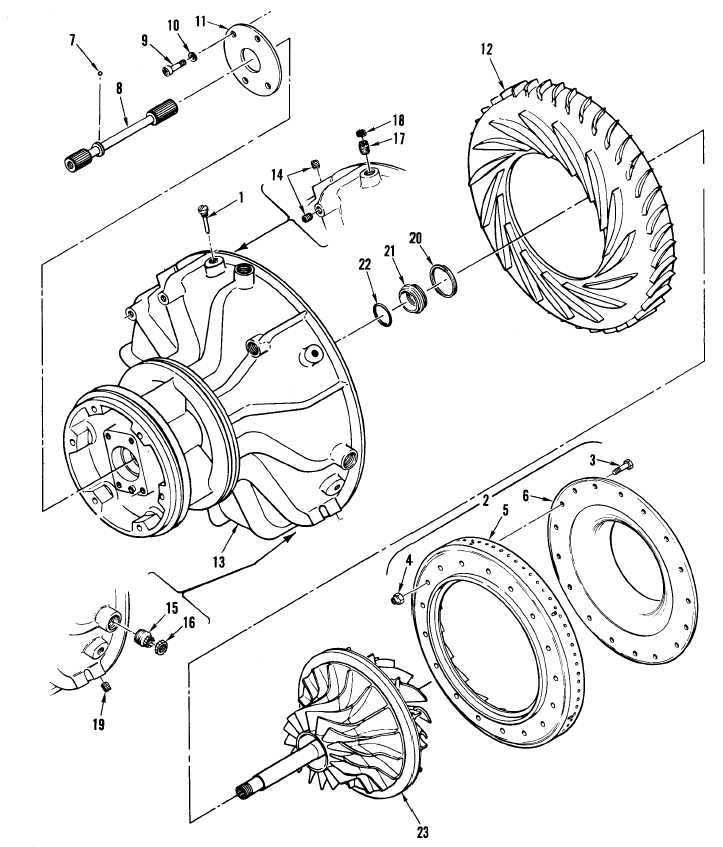 Figure 3 Turbine Assembly